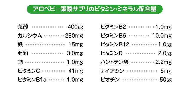 アロベビー葉酸サプリ成分