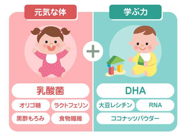 アロベビー葉酸サプリ赤ちゃん